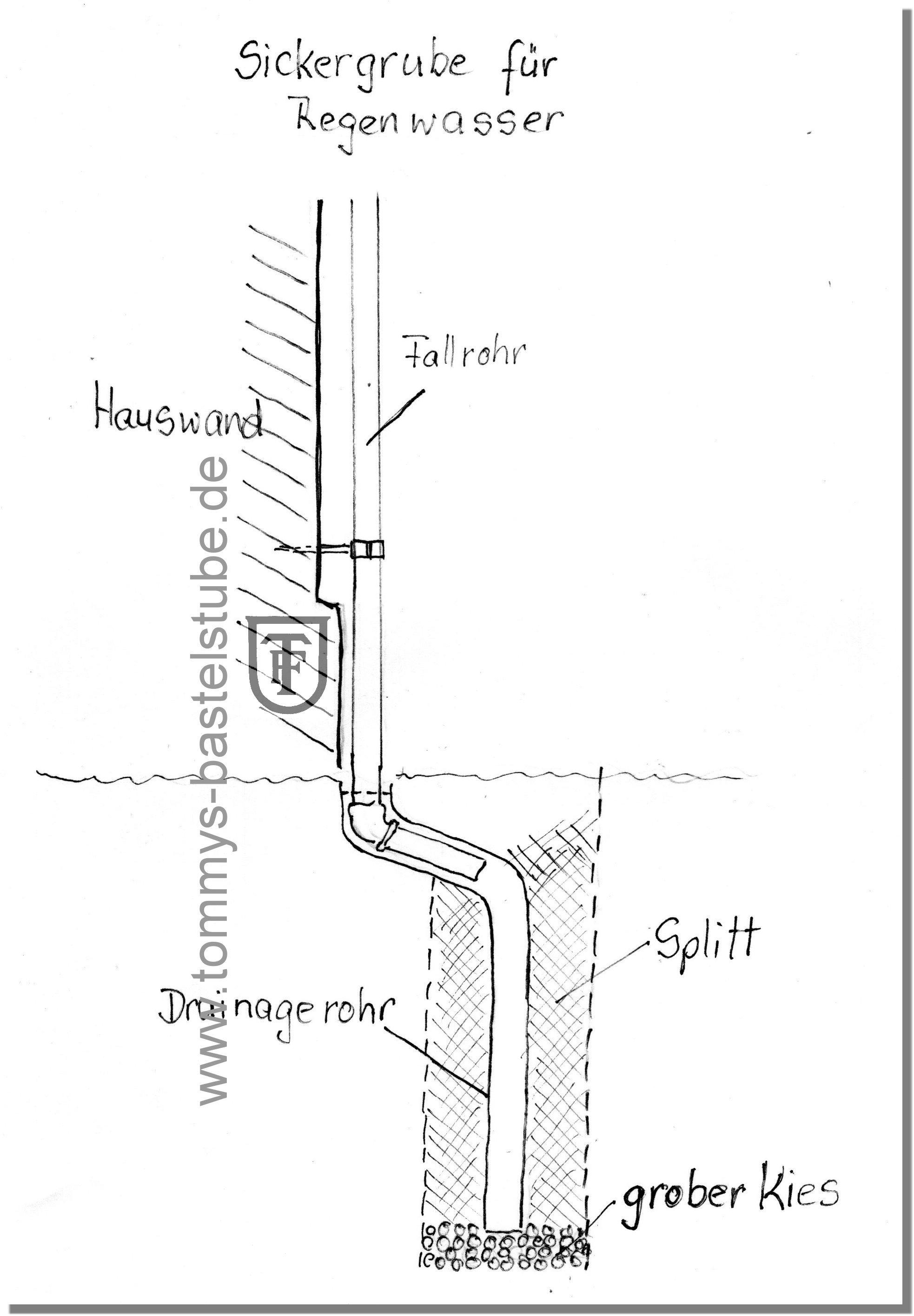 Neu Drainage für Regenwasser KR35